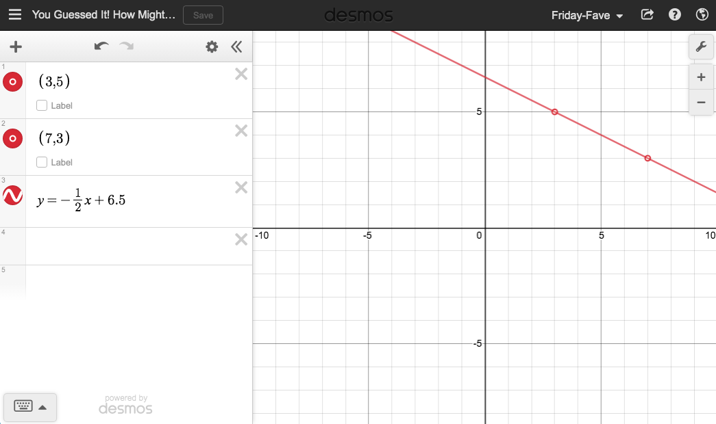 Two points, with a line passing through them, and the corresponding coordinate pairs and equation in the graphing calculator's expression list.