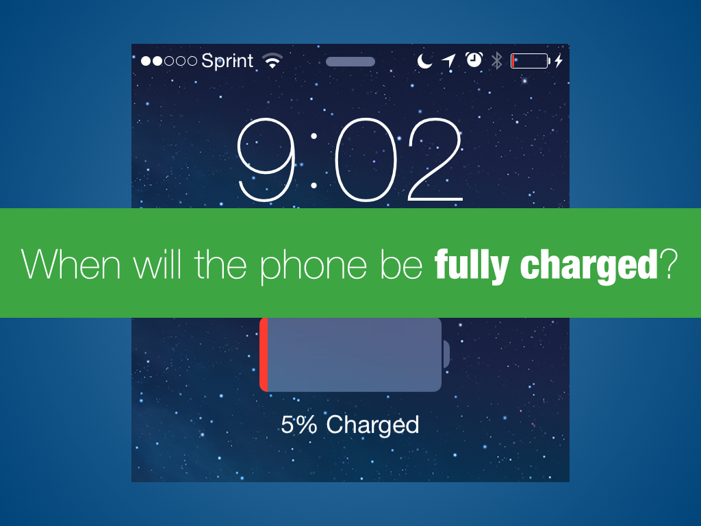 "Same introductory screenshot as before, reading 9:02 and 5% charged, but with a banner covering the middle of the screen with the large-font question, ""When will the phone be fully charged?"""