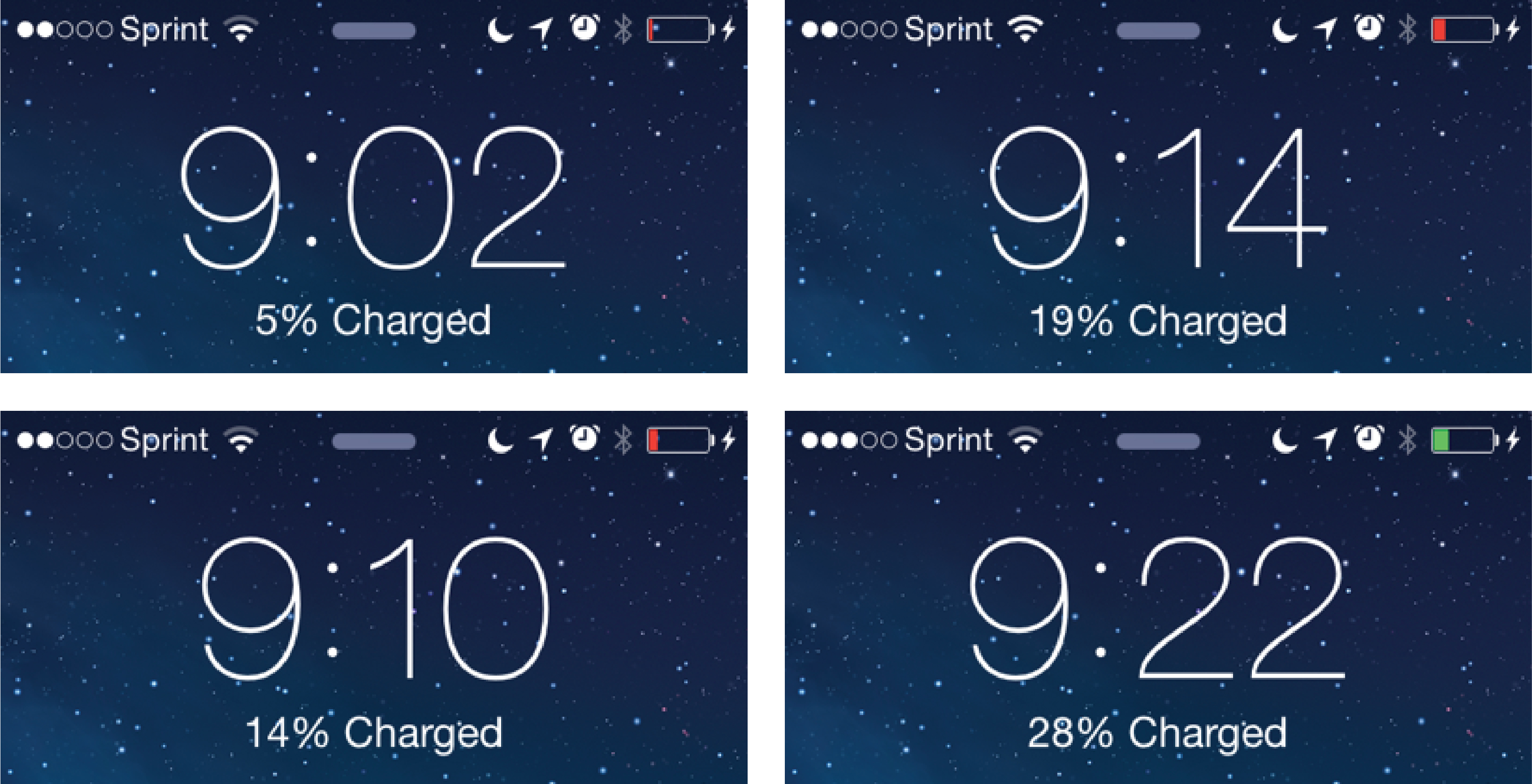 Four screenshots, each showing a timestamp and charge percentage. At 9:02, 5% charged. At 9:10, 14% charged. At 9:14, 19% charged. At 9:22, 28% charged.